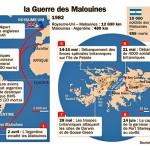 Carte guerre des Malouines